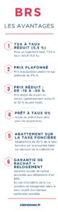 Infographie qui présente les 6 avantages du BRS (Bail Réel Solidaire)